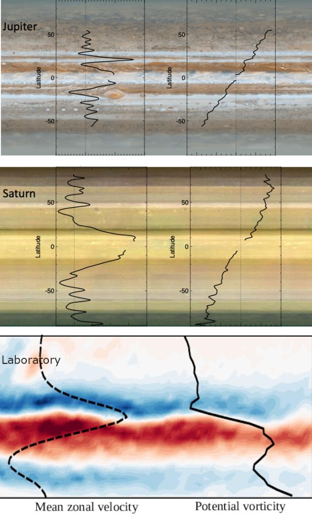 pianeti Giove Saturno tempeste