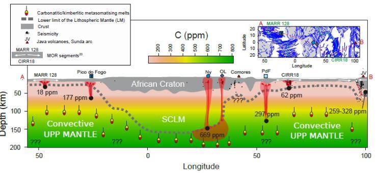 carbonio genesi magmi mantello